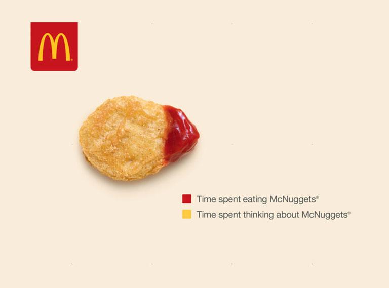 McNuggets Chart